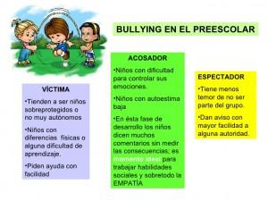 Prevención del Acoso Escolar en Preescolar